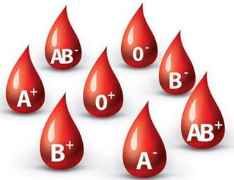 کدام گروه خونی بیشتر سکته می کنند؟